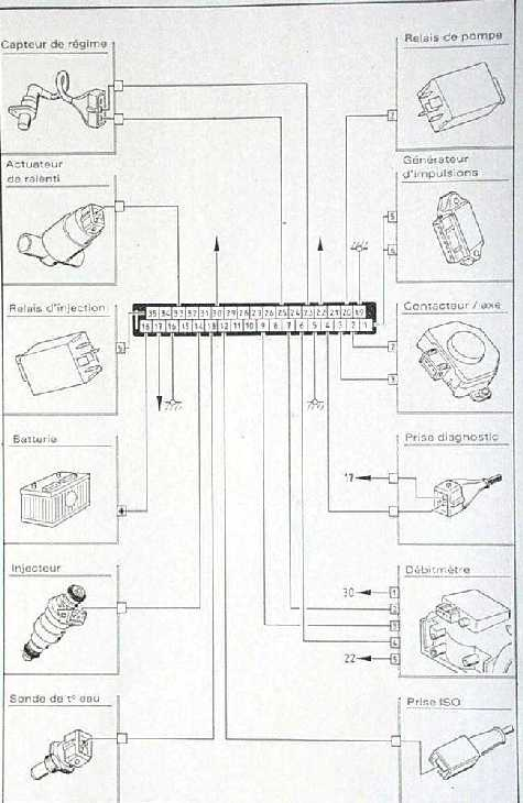 jso preparation moteur automobile pour circuit et